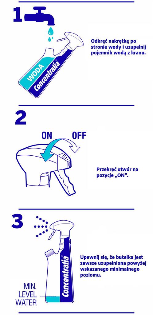 Instrukcja użycia